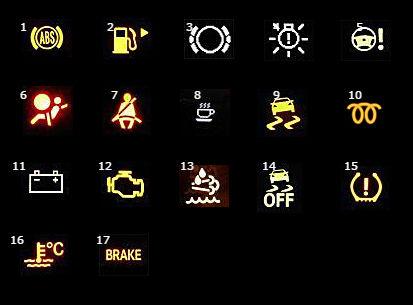 Mercedes Arıza Işaretleri Ve Anlamları Ariza Işaretleri