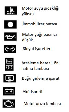 Dacia arıza işaretleri