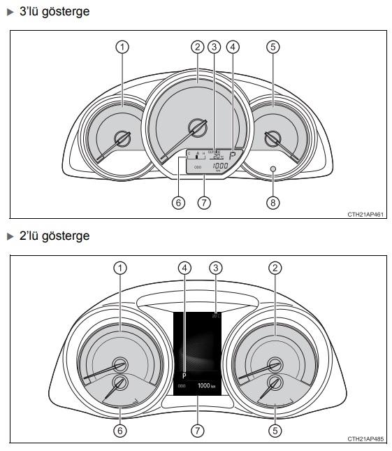 Toyota Auris gösterge paneli işaretleri